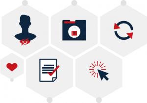 checklist spear phishing